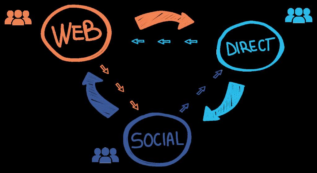 Mirai Bay strategia marketing